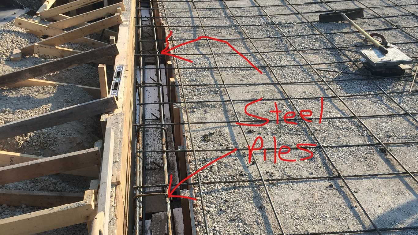 Concrete Construction And The Unsung Heroes Diversified